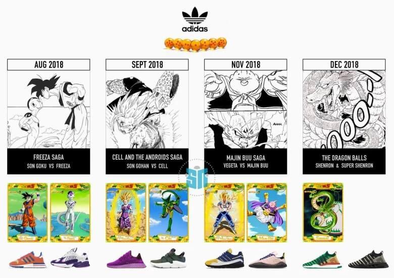 Kolaborasi Sneaker Adidas Dragon Ball