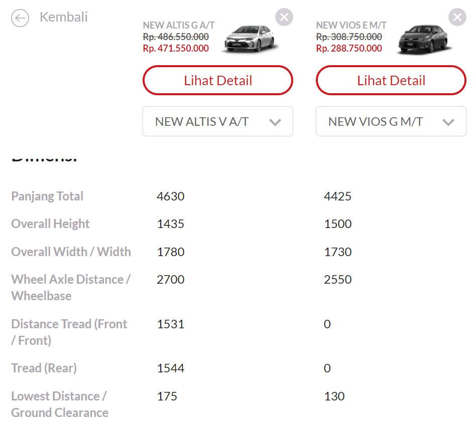 Contoh Perbandingan Toyota Altis dan Vios